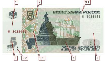 Россия 5 рублей 1997 года (обзор) - YouTube